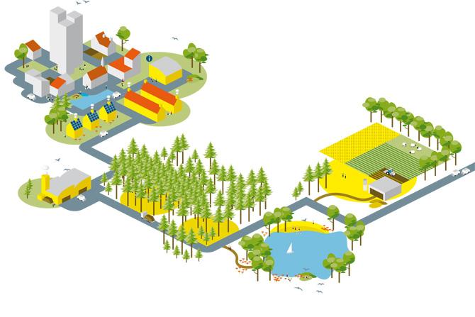 Conseil départemental des Pyrénées-Atlantiques Rapport sur le développement durable dans le département —illustration
