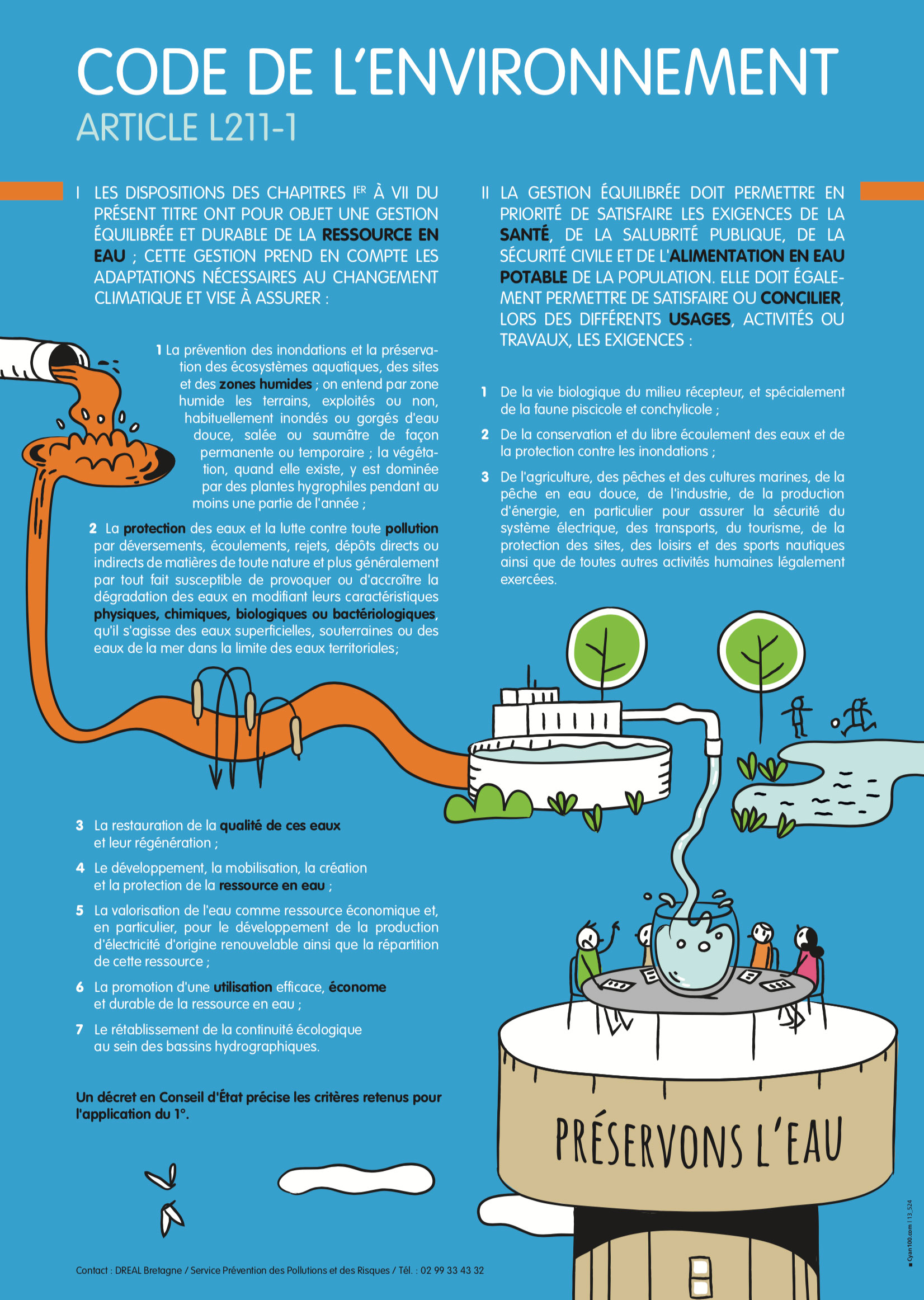 Dreal Bretagne Affiche Code Environnement