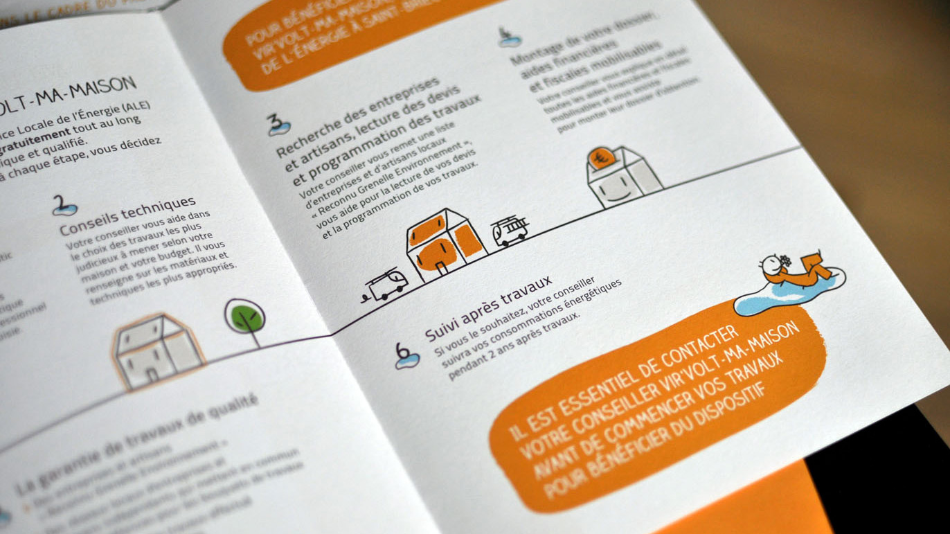 Virvolt Identite Visuelle Brochure