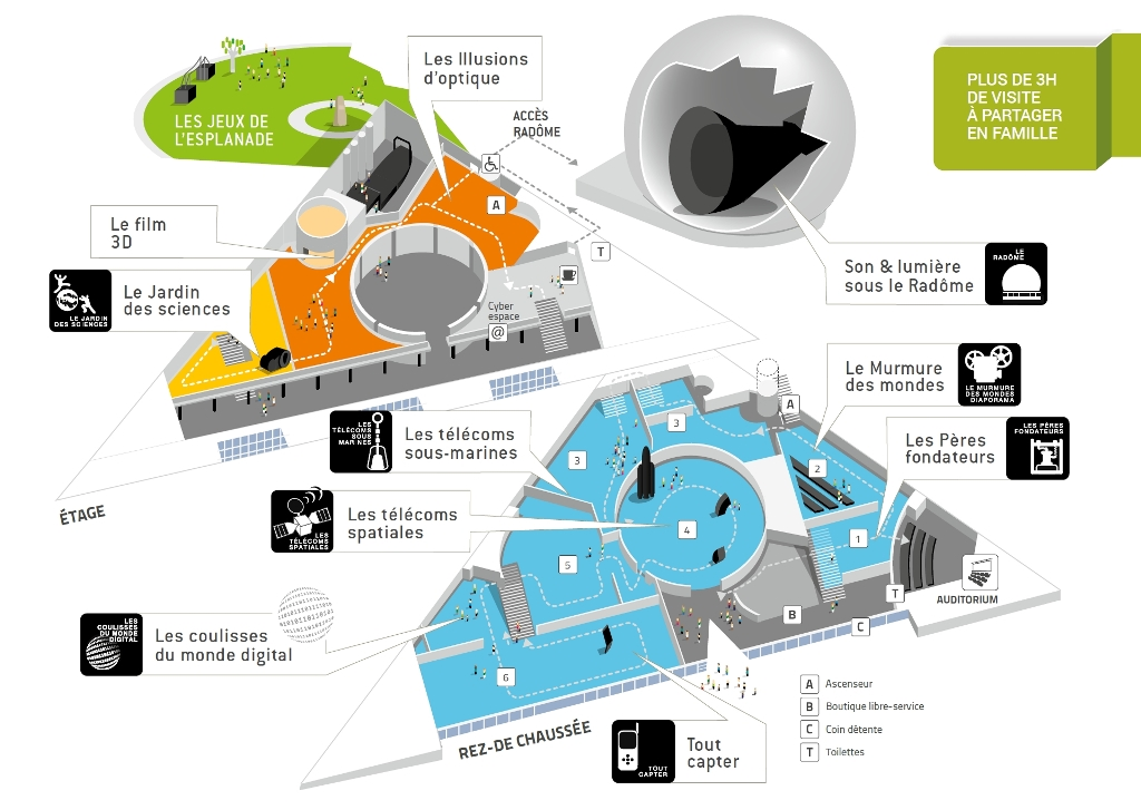 Cité des Télécoms Plan d'information du musée — illustration