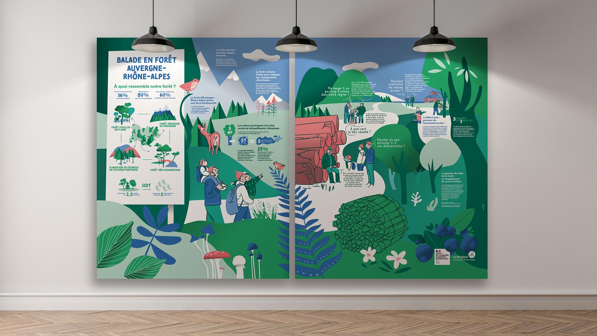 DRAAF_Region-Auvergne-Rhone-Alpes-Exposition-design-information-balade-foret-panneaux